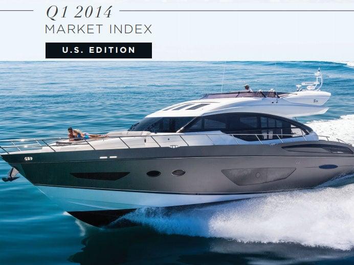 YachtWorld Market Watch