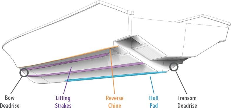 Gananoque Houseboat Rentals & Charters
